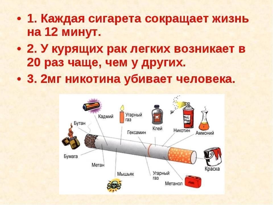 Возможно ли при курении не навредить организму?