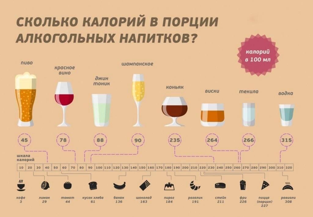 Сколько калорий в красных сухих винах