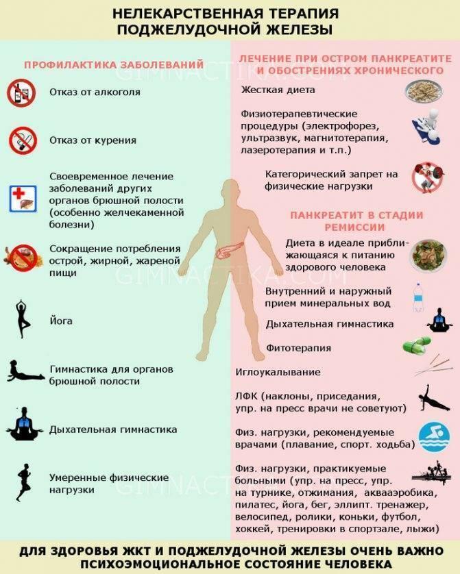 Можно ли принимать урсосан при хроническом панкреатите? эффективно ли применение урсосана для пациентов с панкреатитом