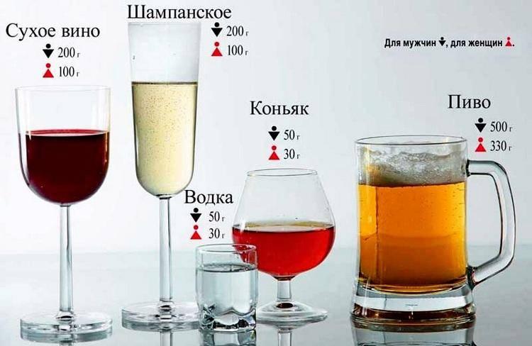 Какой алкоголь можно пить при похудении - калорийность спиртных напитков и влияние на организм