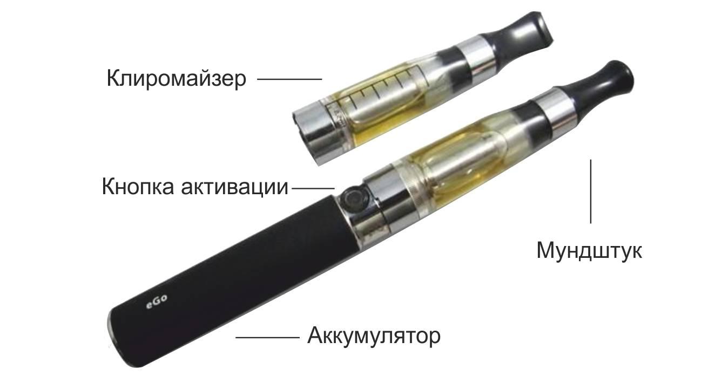 Почему горчит электронная сигарета - iponte.ru