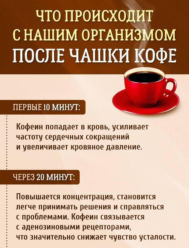 Потребление кофе оказывавет положительное влияние на печень