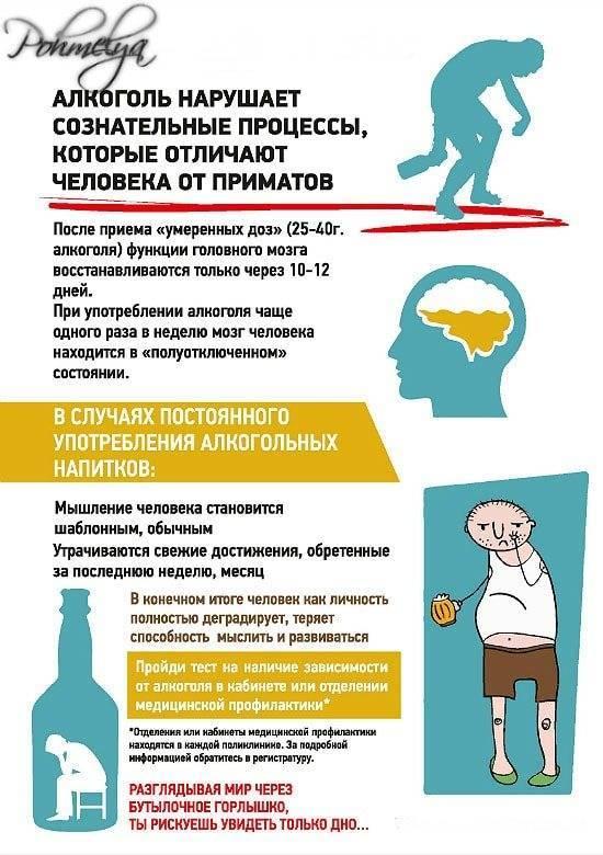 Отличия метилового спирта от этилового отравление.ру отличия метилового спирта от этилового