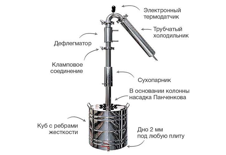Как сделать сухопарник для самогонного аппарата своими руками