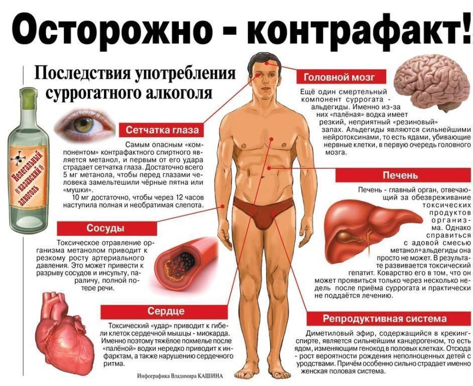 Почему люди отказываются оталкоголя? истории непьющих иркутян - общество - weacom.ru | weacom.ru