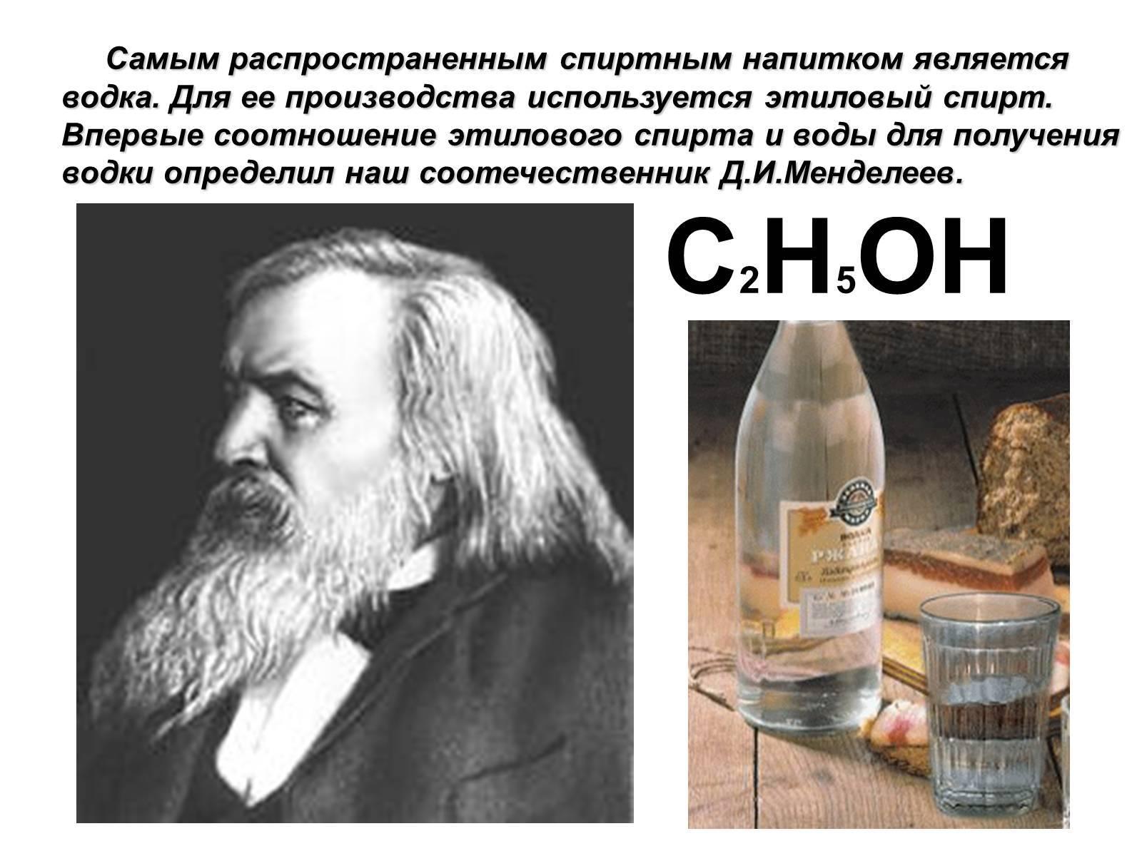 История водки — кто и когда ее изобрел, реальность и мифы