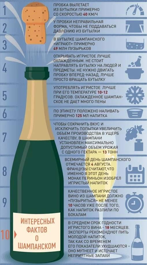 Как правильно выбирать и пить шампанское на новый год