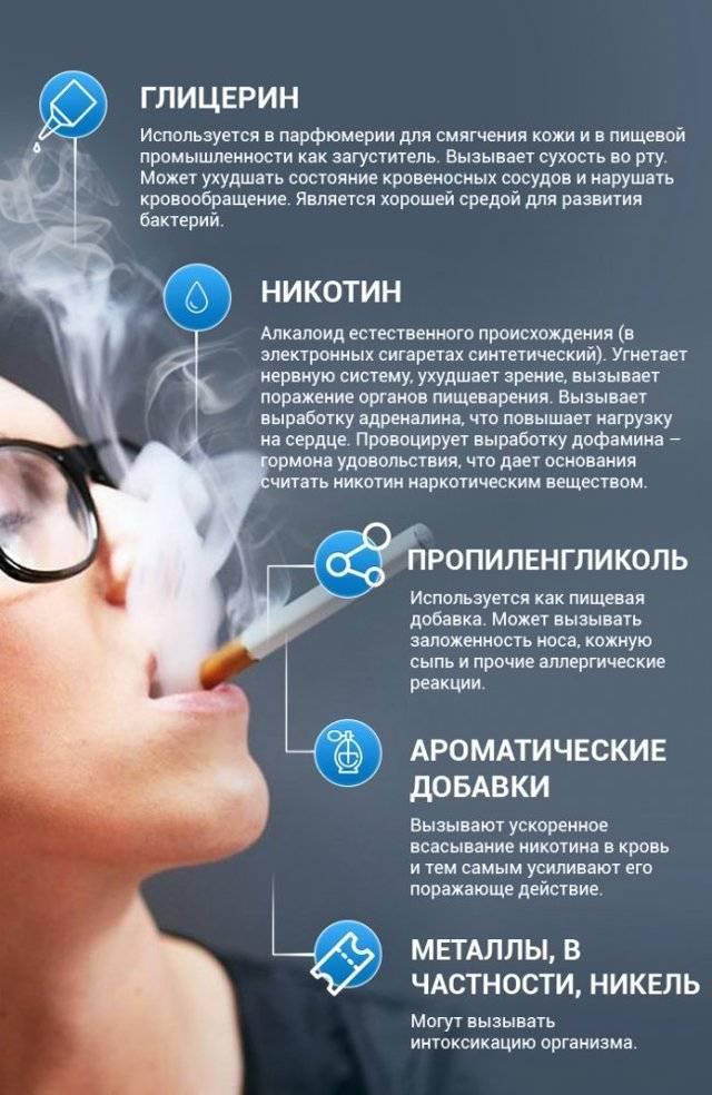 Есть ли кашель курильщика от электронных сигарет