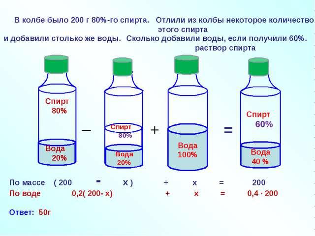 Что такое штоф - мера объема или бутыль?