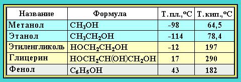 38 заводов производителей этилового спирта, список предприятий из рф, данные на август 2020 года
