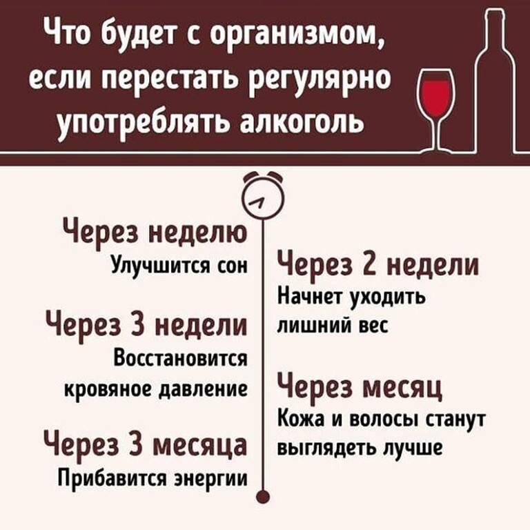 ? 9 весомых причин, чтобы не пить алкоголь, вообще (все довольно просто)