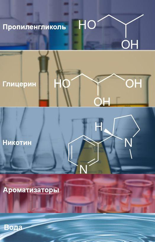 Вредное влияние глицерина в электронных сигаретах на организм | dlja-pohudenija.ru