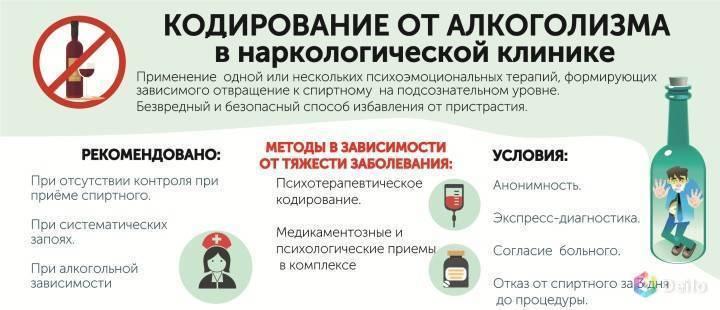 Какие могут быть последствия после кодировки от алкоголизма