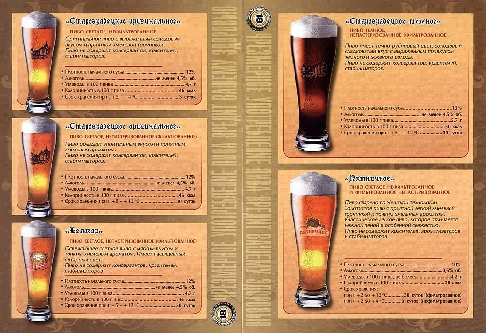 Отдых без вреда для фигуры: калорийность безалкогольного пива
