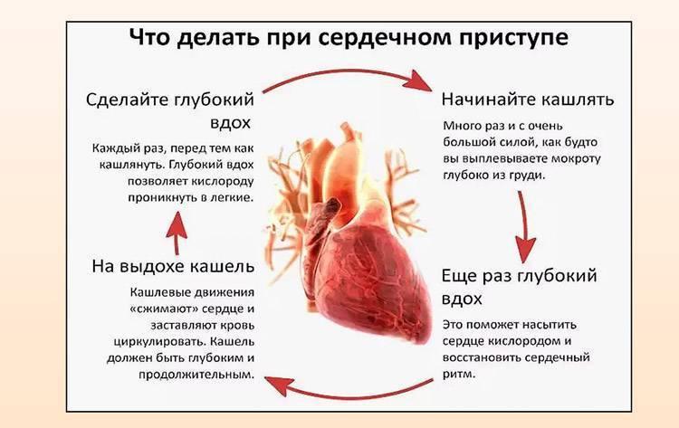 Что может болеть от iqos после курения? голова, горло, желудок, сердце