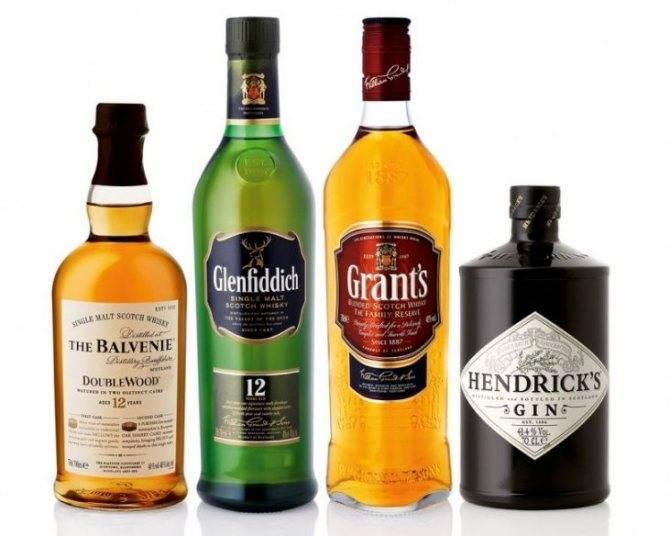 Рейтинг виски по популярности. мировой рейтинг виски
