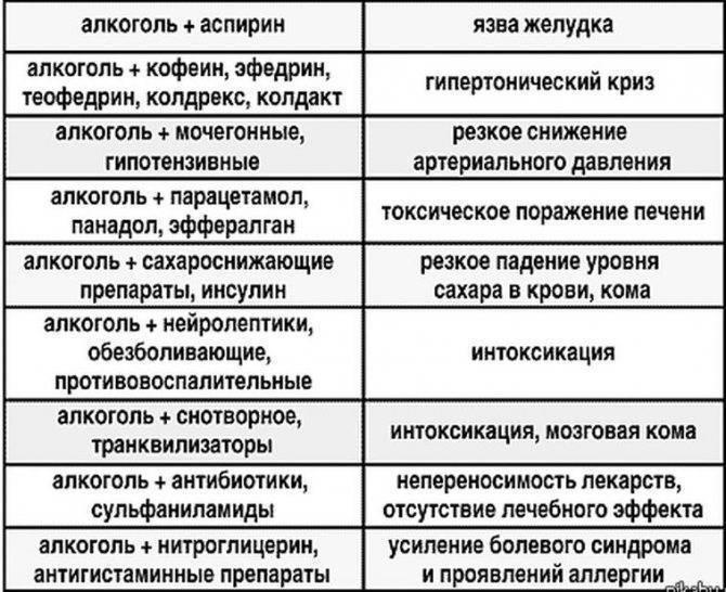 Аспирин при похмелье - как пить правильно и эффективно | fr-dc.ru