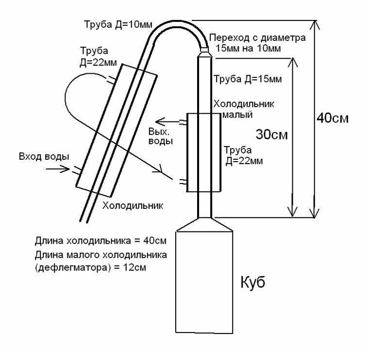 Змеевик для самогонного аппарата: назначение и изготовление холодильника своими руками, чем можно заменить