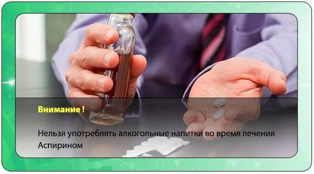 Аспирин: польза и вред