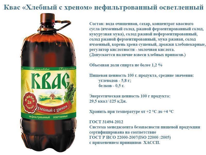 Квас - рецепты