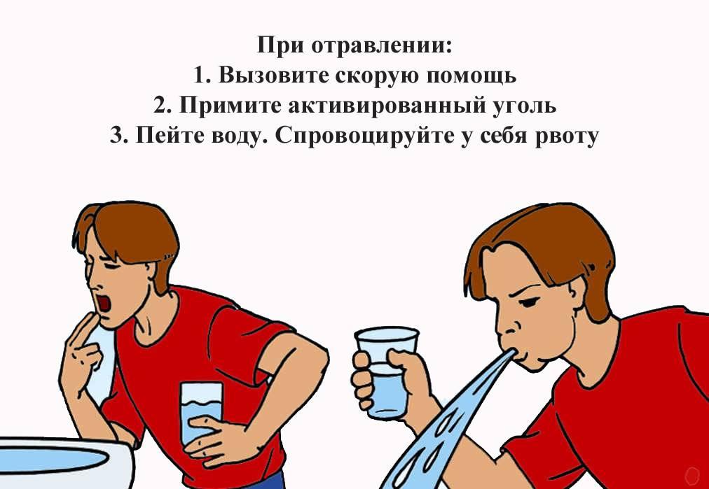 Отравления, при которых нельзя вызывать искусственную рвоту отравление.ру отравления, при которых нельзя вызывать искусственную рвоту