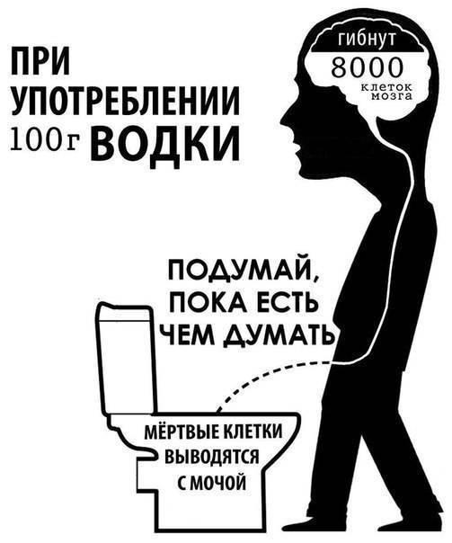 Психика алкоголика и ее изменение при заболевании алкоголизмом