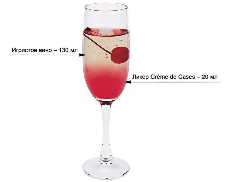Коктейль кир рояль - рецепт коктейля из шампанского и ликера – состав и самостоятельное приготовление ⛳️ алко профи