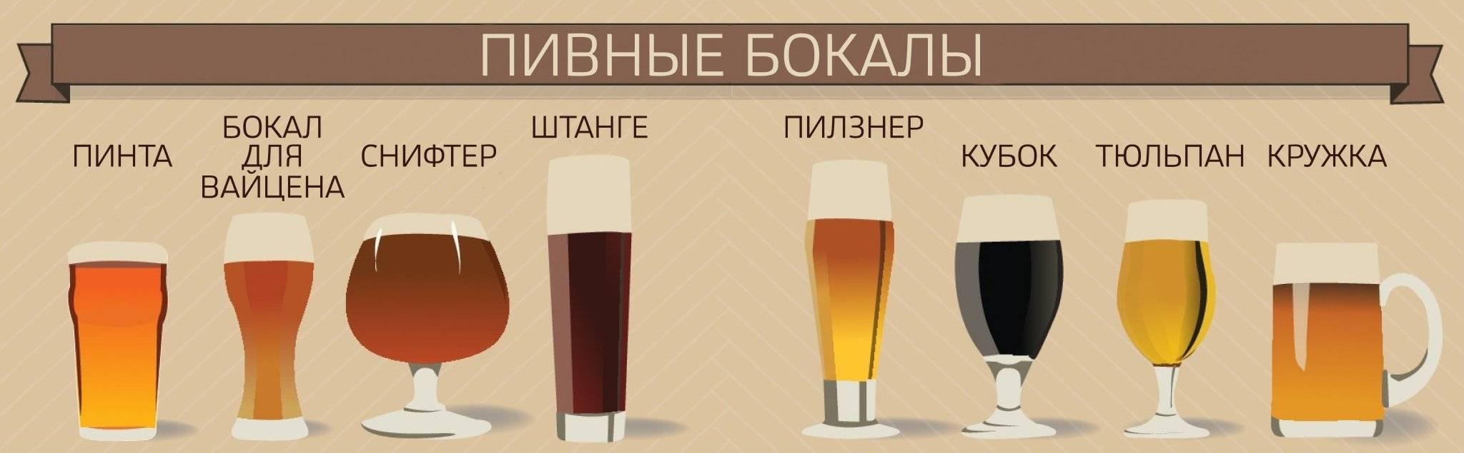 Как правильно пить пиво, где бы ты ни оказался