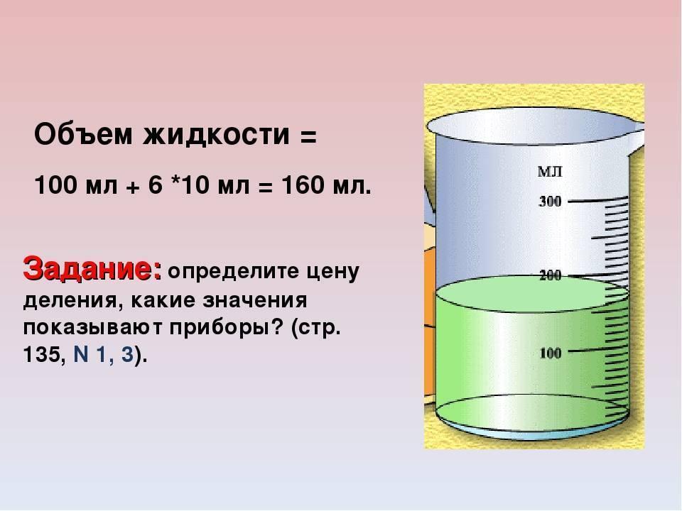 Штоф водки - описание бутылки, сколько в ведро входит штофов водки, бутылок и полуштофов