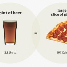 Сколько калорий в водке разных производителей?