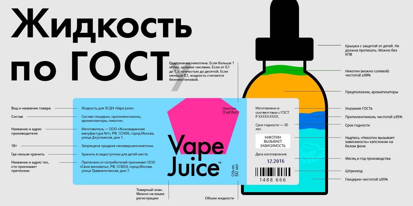 Правильная заправка и уход за электронной сигаретой - залог безотказной работы устройства.