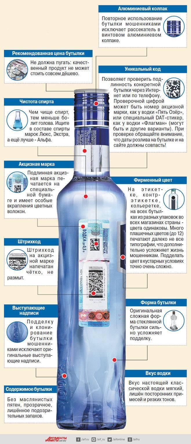 Как распознать паленую водку в магазине и в домашних условиях