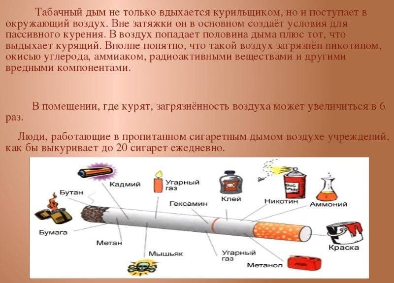 Вред курения для подростков: влияние никотина и электронных сигарет на организм