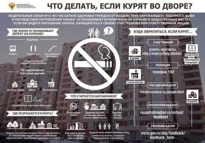 Можно ли курить iqos в общественных местах и дома: закон, последствия