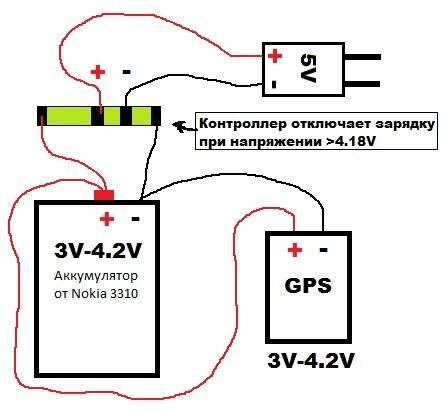 Что такое полярность аккумулятора и как ее определить