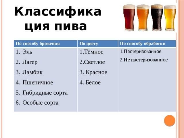 Разъяснение аттенюации в пивоварении