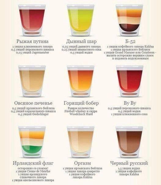 Рецепты коктейлей с малибу в домашних условиях