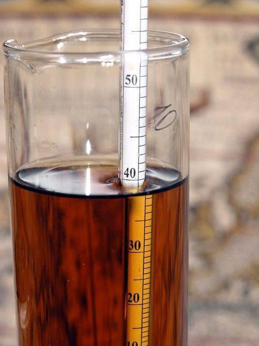 Как измерить крепость настойки — история алкоголя