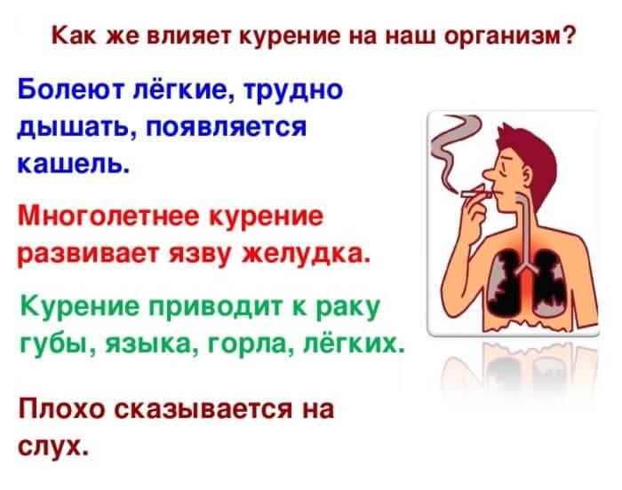 Почему болит голова когда бросаешь курить?