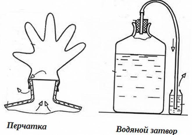 Гидрозатвор для брожения 4 способа в домашних условиях