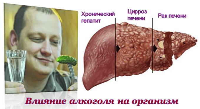Восстановление организма после отказа от алкоголя: этапы по дням