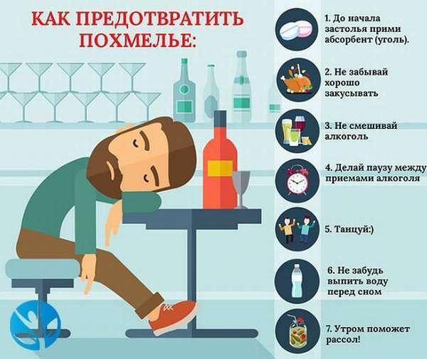 Кружится голова после алкоголя: причины, способы устранения