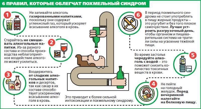 Как правильно похмеляться на утро после вечеринки или запоя | prof-medstail.ru