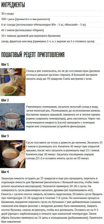 Медовуха на поварёнок.ру