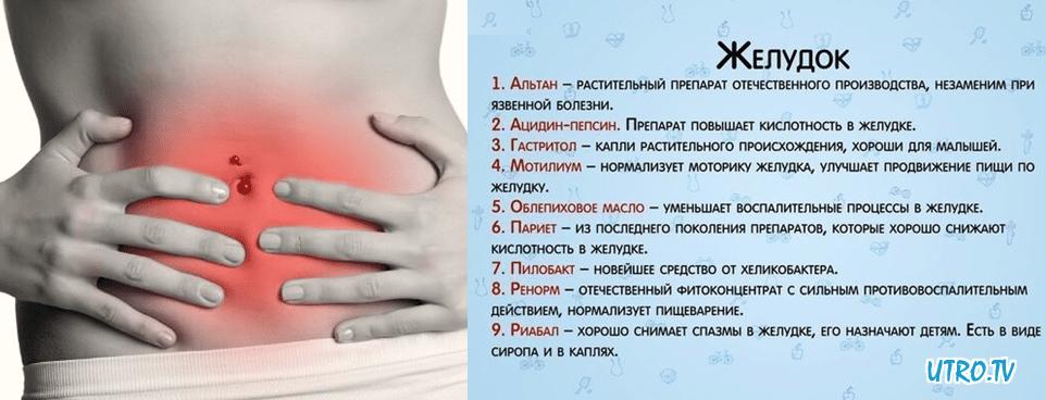 Болит желудок после алкоголя: причины и лечение