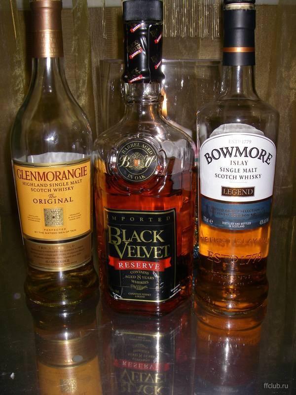Что пить изволите: коньяк, виски, водку? как выбирать алкоголь