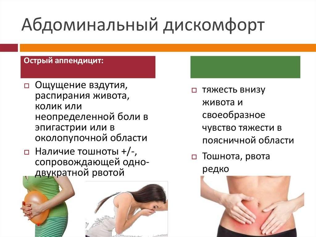 Болит желудок - что делать в домашних условиях. первая помощь при болях в животе у детей и взрослых