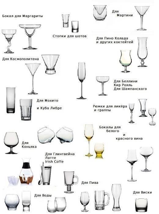 Стакан под виски, обзор видов по форме и материалу изделия