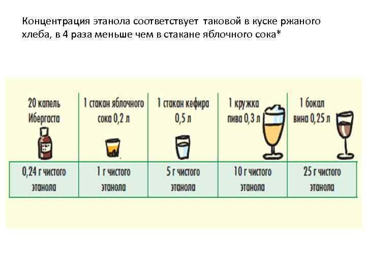Есть ли алкоголь в безалкогольном пиве и можно ли пить безалкогольное пиво за рулем