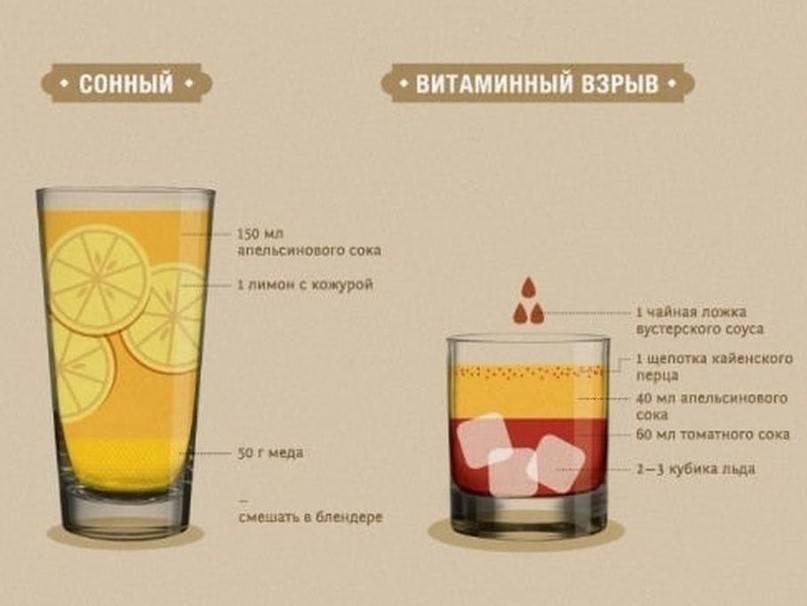 Напитки с лимоном от похмелья, рецепты